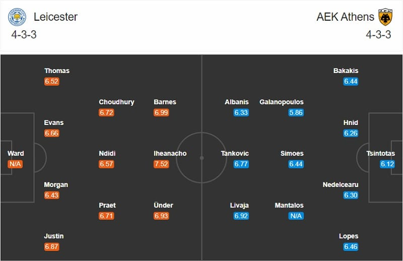 Leicester City vs AEK Athens