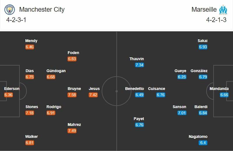 Man City vs Marseille