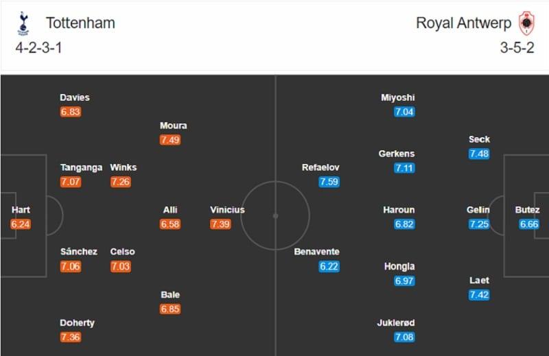 Tottenham vs Antwerp