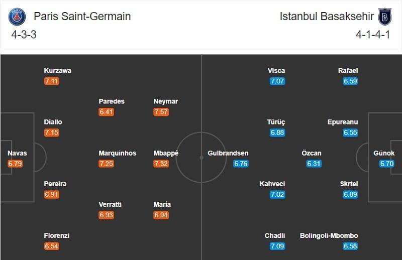 PSG vs Istanbul Basaksehir
