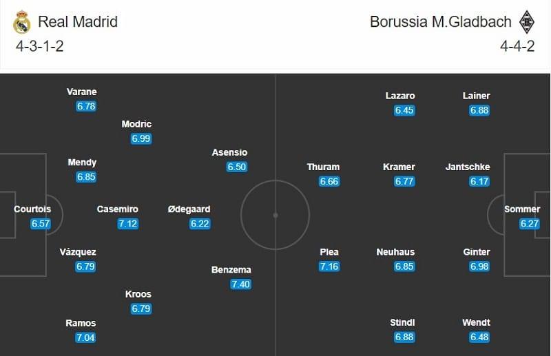 Real Madrid vs Borussia M'gladbach